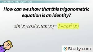 determine trigonometric identity