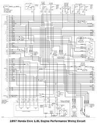 1995 honda civic wiring diagram 1995 honda civic ignition wiring 95 honda civic wiring diagram pdf at 1995 Honda Civic Ex Wiring Diagram