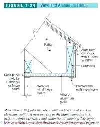 install metal siding how to installation and orange county cost corrugated