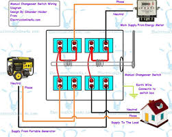 home generator wiring diagram for Switch Box Wiring Diagram home generator wiring diagram for manual2bchangeover2bswitch2bwiring2bdiagram png switch box wiring diagram for mercury 90