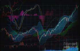 Stock Chart Art Stock Market Spx500 Trading Chart Display Indicators Concept