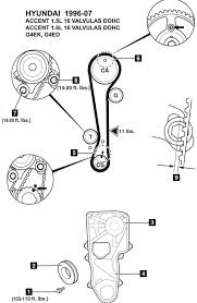 similiar 2007 hyundai sonata timing belt keywords accent timing belt further diagram for hyundai sonata 2 4 timing belt