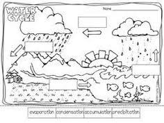 Small Picture water cycle coloring page for pre k kids Yahoo Image Search