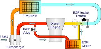2005 mitsubishi endeavor engine schematic wiring diagram for car 2002 volvo s60 engine diagram likewise double din radio bezel additionally 2001 tahoe radio wiring diagram