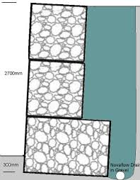 Small Picture Gabion Retaining Wall Toe and Foundation Design Guidelines