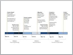 Gantt Chart Timeline Templates For Powerpoint – Ganttopia