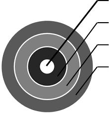 Измерительные Материалы По Обж Для Спо Скачать Бесплатно Контрольно Измерительные Материалы По Обж Для Спо Скачать Бесплатно