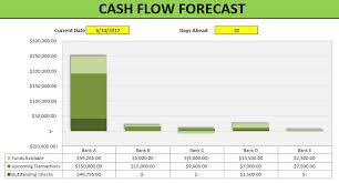 Cash Flow Forecast Template Howtoexcel Net