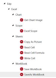Edp Chart Uipath Go Edp Excel Activities Uipath Go Uipath