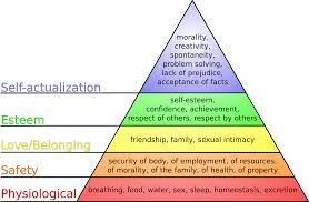 Mulai dari pendapat ahli dalam negeri 55. Teori Motivasi Abraham Maslow Hierarki Kebutuhan Studi Manajemen
