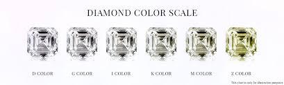 Diamond Color Chart Should You Buy A K Color Diamond Estate Diamond Jewelry