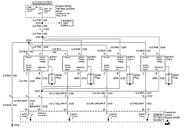 gm performance view topic project 1999 truck 7 4l and s1106 photobucket com user pcmcalibrator library schematics 1999%20454 l21