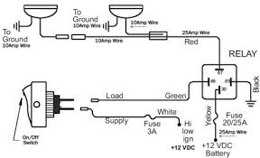 wiring diagram for a relay for fog lights wiring relay for fog lights wiring diagram relay image on wiring diagram for a relay