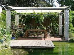 Aufrollbare Sonnensegel Nach Ma Solarprotect Sonnensegel Garten