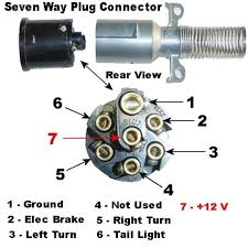 7 pin semi trailer wiring diagram semi trailer power cord at Semi Trailer Wiring Diagram 7 Way