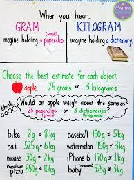 Grams Kilograms Anchor Chart Math Charts Math Classroom