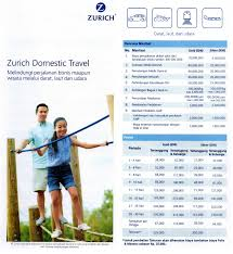 Zurich Life Insurance Quote Custom Zurich Life Insurance Quote Best Quote And Apply Zurich Australia
