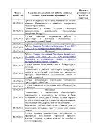 Дневник прохождения преддипломной практики в прокуратуре города  Дневник прохождения преддипломной практики в прокуратуре города Витебска