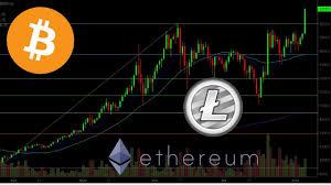 Dash To Btc Chart Btc Eth Ltc Dash Bch Trading Chart Analysis Btc Investment Update Day 10