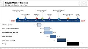 gantt chart 2 powerpoint slide