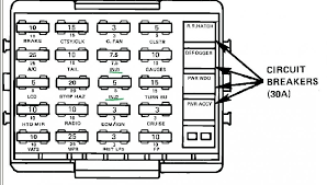 fuse box diagram 1990 wiring diagram list fuse box diagram for 1990 gmc wiring diagram load fuse box diagram 1990 jeep cherokee 1990
