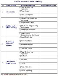 test plan template excel unit test plan and its sample template