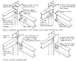 Pin By Eric Pros On Structures In 2019 Steel Columns