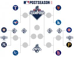 2015 Mlb Playoffs Betting Against The Public After A Win