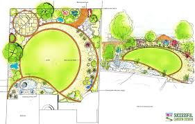 Small Picture How To Plan A Garden Design Markcastroco