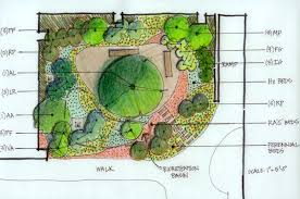 Small Picture landscape design drawings water sensitive Google Search