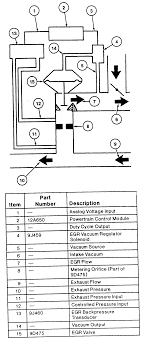 2001 ezgo gas golf cart wiring diagram 2001 discover your wiring gas regulator installation diagram 2001 ezgo gas golf cart wiring