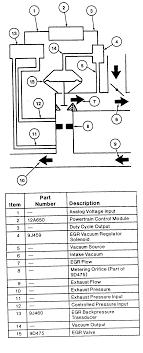 2001 ezgo gas golf cart wiring diagram 2001 discover your wiring gas regulator installation diagram
