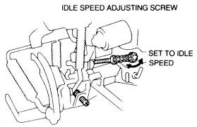 Repair Guides | Idle Speed And Mixture Adjustments | Carburetor/fuel ...