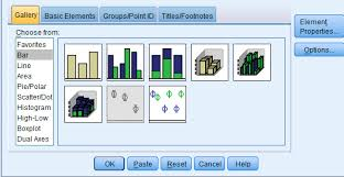 Error Bar Chart Spss Stats 3 Comparing Two Groups