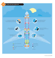 Airline Seat Size Chart Dr Augustine Fous Online Scrapbook Airline Seating Chart