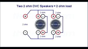 kicker cvr 12 2 ohm wiring diagram diagrams and comp sub what is a kicker cvr 12 2 ohm wiring diagram diagrams and comp sub what is a tree for