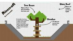 Small Picture minecraft house blueprints Google Search Minecraft Pinterest