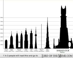Pin By John On Places To Visit Lord Of The Rings Nerd
