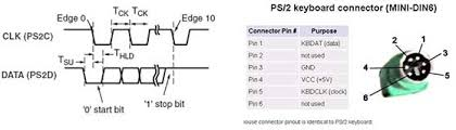 usb to ps2 wiring diagram wiring diagram and hernes ps2 to usb connection diagram