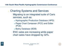 Pcc Charting System Australian Hydrographic Service National Report Ppt Download