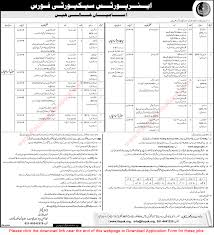 Airport Security Force Jobs April 2019 Application Form