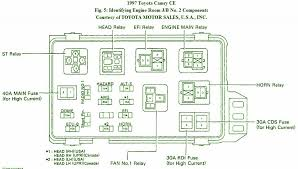 corolla fuse diagram wiring diagrams