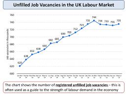 Unemployment Effects On The Economy Unemployment Main Causes Of Unemployment Economics Tutor2u