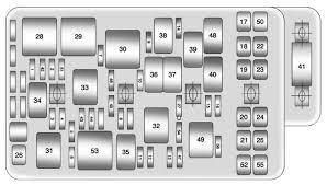 2006 chevy malibu fuse panel diagram chevrolet malibu 2011 2012 fuse box diagram auto genius
