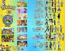 Pokemon - Story Timeline Seasons List V6 *Update* by GT4tube on DeviantArt