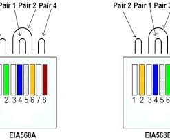 yamaha b wiring wiring wiring diagram yamaha wiring harness plugs yamaha b wiring wiring diagram co yamaha wiring colour codes