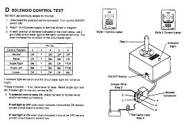 western strait blade joystick control 6 pin black rubber plug throughout snow plow wiring