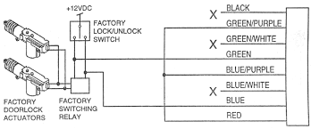 gm power door lock wiring diagram wiring diagram and schematic car security and convenience power door locks multiple wire