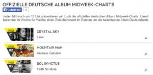 Radio One Midweek Chart Charts Faith No More Number 3 In German Midweek Charts