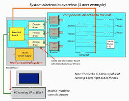 usb to parallel port converter circuit diagram images usb port to parallel port breakout board schematic